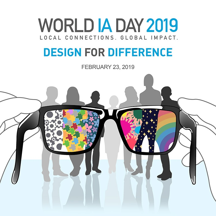 WIAD19_designfordifference